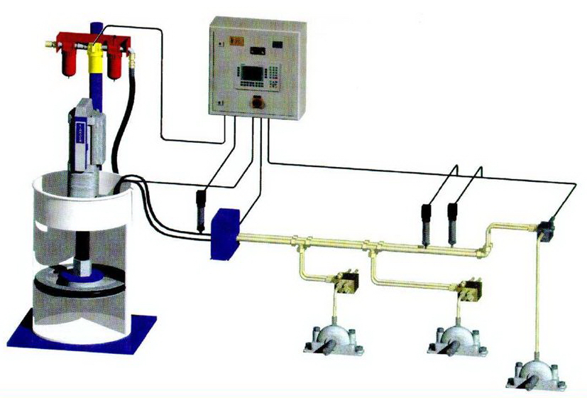 Dual line automatic lubrication system