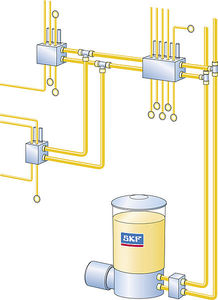 Centralized Dual Line Lubrication System
